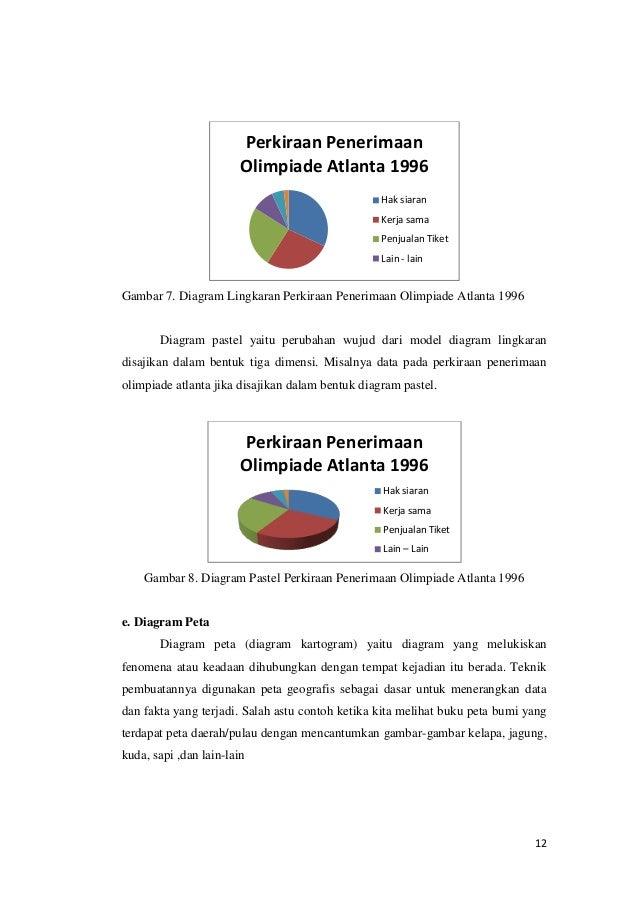 Metoda statistika penyajian data perikanan darat 12 ccuart Gallery