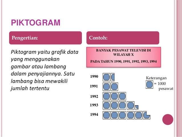 Penyajian data contoh 8 ccuart Gallery
