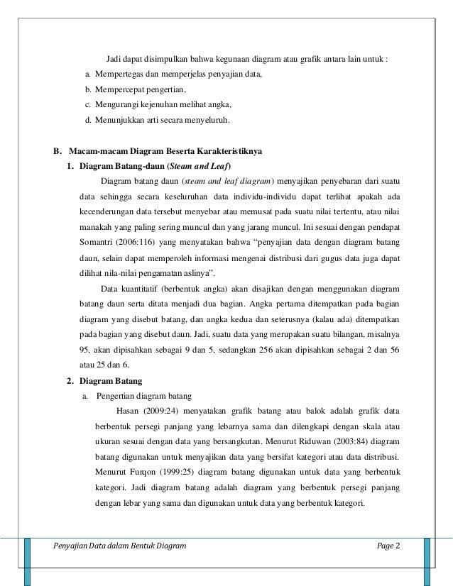 Penyajian data dalamdiagram3 2 ccuart Images