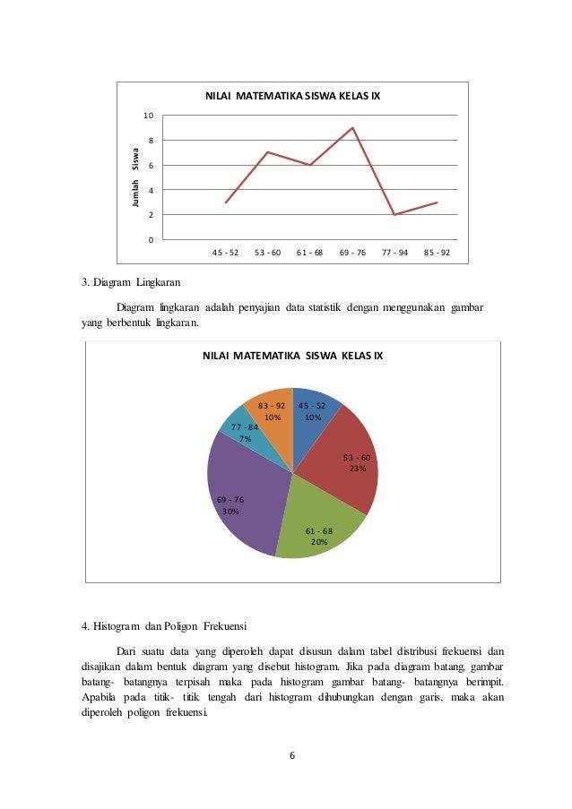 Penyajian data dan aplikasi pada data penelitian 8 6 3 diagram lingkaran ccuart Choice Image