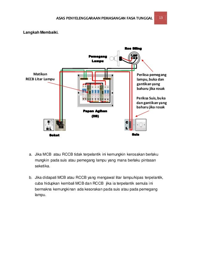 wiring diagram lampu kalimantang images how to guide and wiring lamp plug wiring lampholder