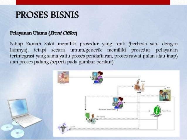 penyelenggaraan sistem informasi manajemen rumah sakit 4 638