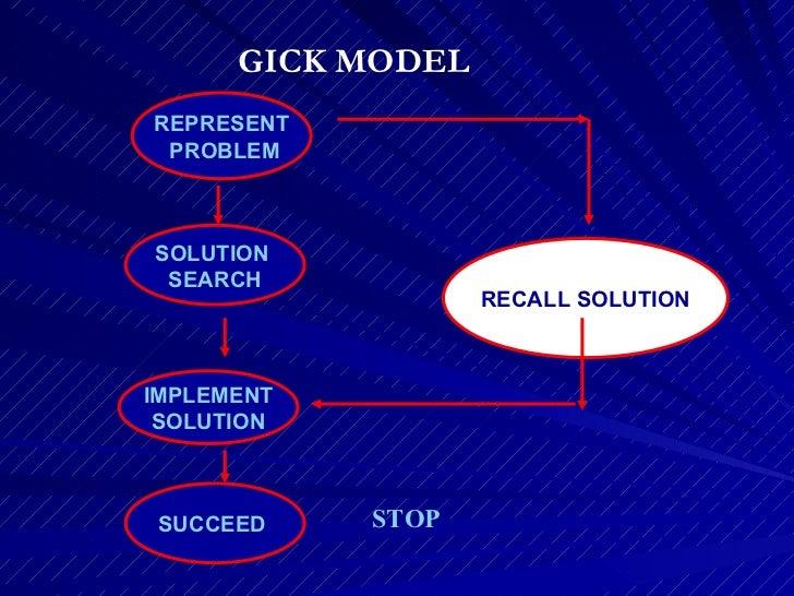 Penyelesaian masalah model penyelesaianmasalah gick 1986 40 ccuart Images