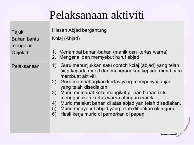 Penyerapan Pemulihan Bahasa Melayu Dalam Mata Pelajaran Pendidikan S