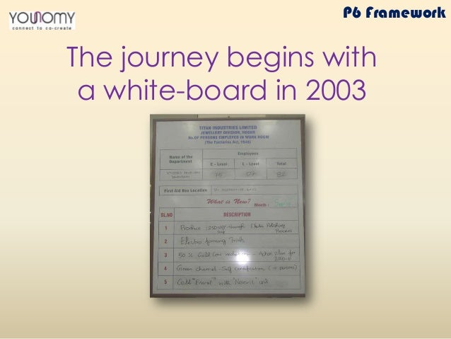 The journey begins with a white-board in 2003 P6 Framework