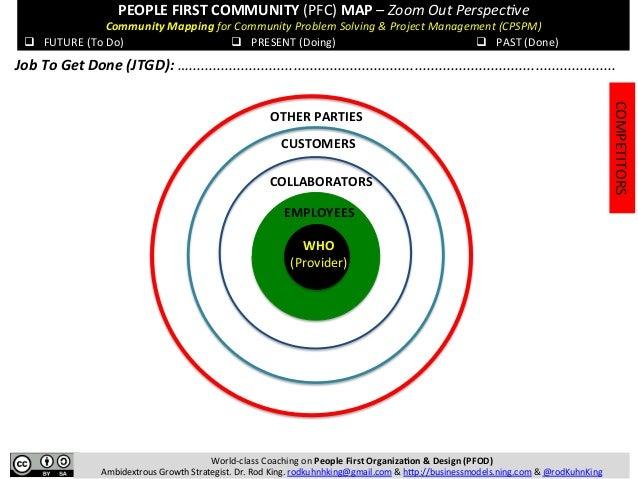 PEOPLE FIRST ORGANIZATION & DESIGN (PFOD) for Startups