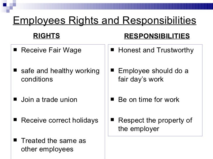 employment rights responsibilities Rights & responsibilities all employees share responsibility for protecting the well-being of the community and for adhering to norms of behavior that make this a.