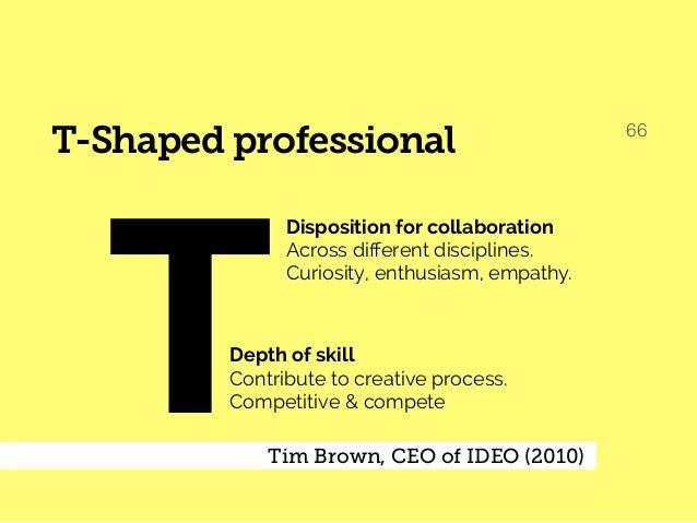 π-Shaped professional 67 πDisposition for collaboration Across different disciplines.  Curiosity, enthusiasm, empathy. Dep...