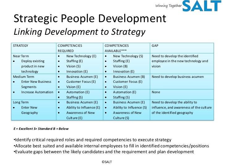 Innovative business plan in pakistan most people