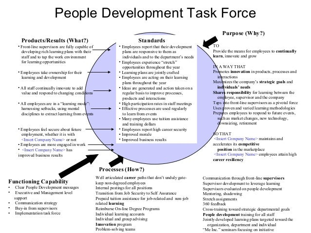 People Development Task Force                                                                                             ...