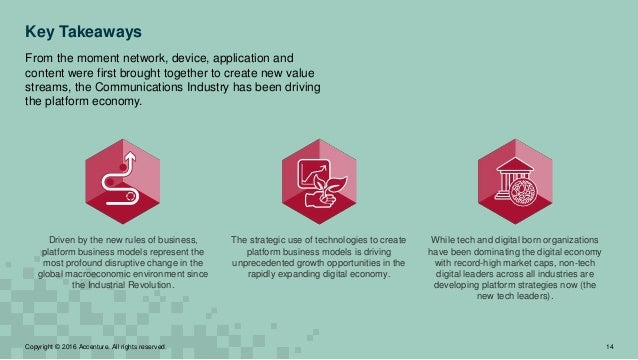 Key Takeaways The strategic use of technologies to create platform business models is driving unprecedented growth opportu...
