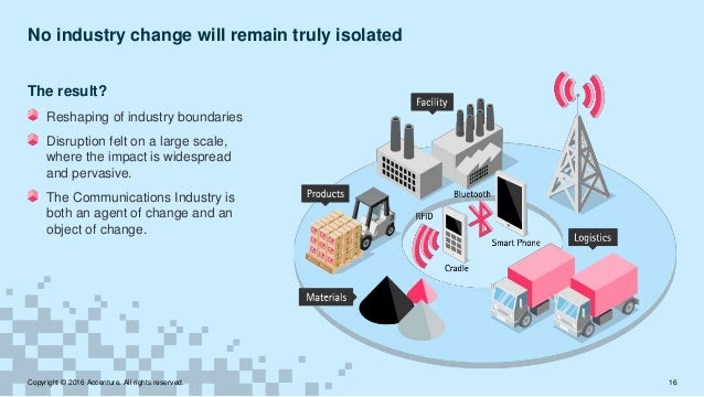 No industry change will remain truly isolated The result? Reshaping of industry boundaries Disruption felt on a large scal...