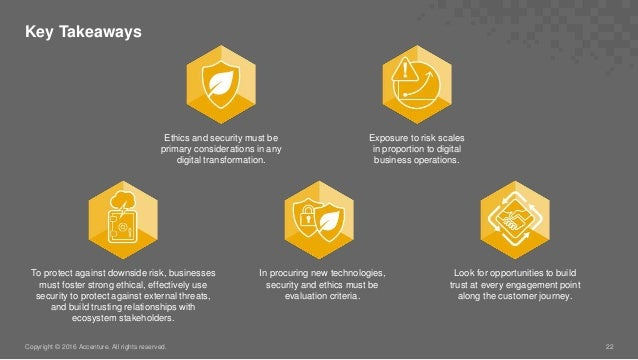 Key Takeaways Ethics and security must be primary considerations in any digital transformation. Exposure to risk scales in...