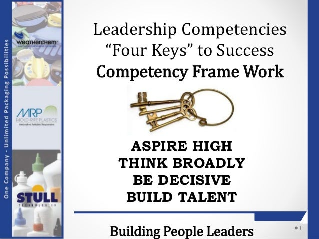 "1 Leadership Competencies ""Four Keys"" to Success Competency Frame Work ASPIRE HIGH THINK BROADLY BE DECISIVE BUILD TALENT ..."
