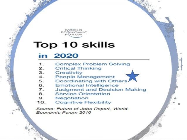 People management skills Slide 3