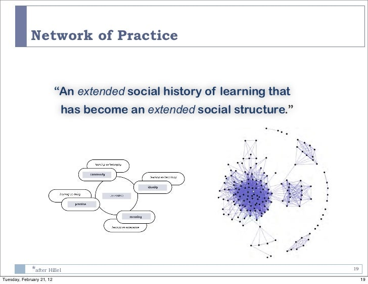 """Network of Practice                           """"An extended social history of learning that                            has ..."""