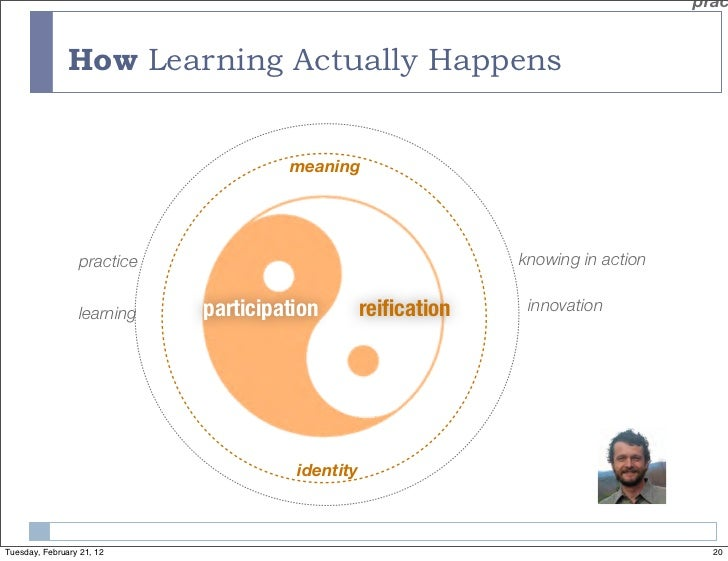 prac               How Learning Actually Happens                                     meaning                 practice     ...