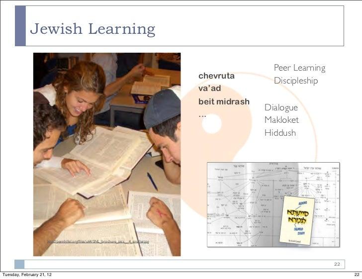 Jewish Learning                                                                                                         Pe...