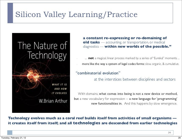 Silicon Valley Learning/Practice                                               a constant re-expressing or re-domaining of...