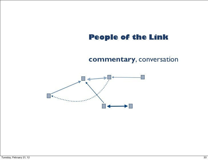 People of the Link                           commentary, conversationTuesday, February 21, 12                             ...