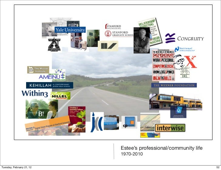 CONGRUITY                           Estee's professional/community life                           1970-2010Tuesday, Februa...