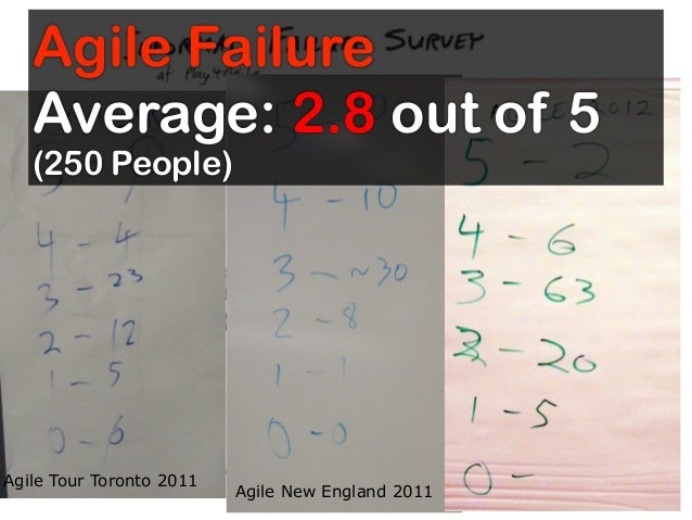 Agile Mindset  http://www.flickr.com/photos/tza/3214197147  Doing  Agile  Being  Agile  Agile Practices  VALUE  PEOPLE