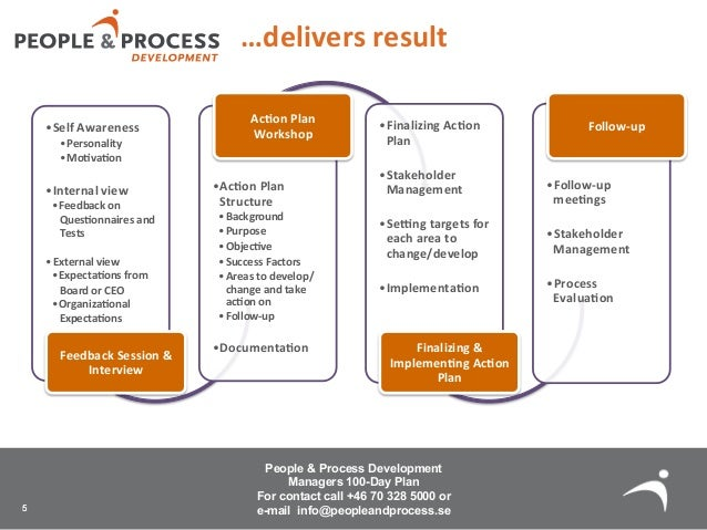 5 delivers result 55people process developmentmanagers 100 day