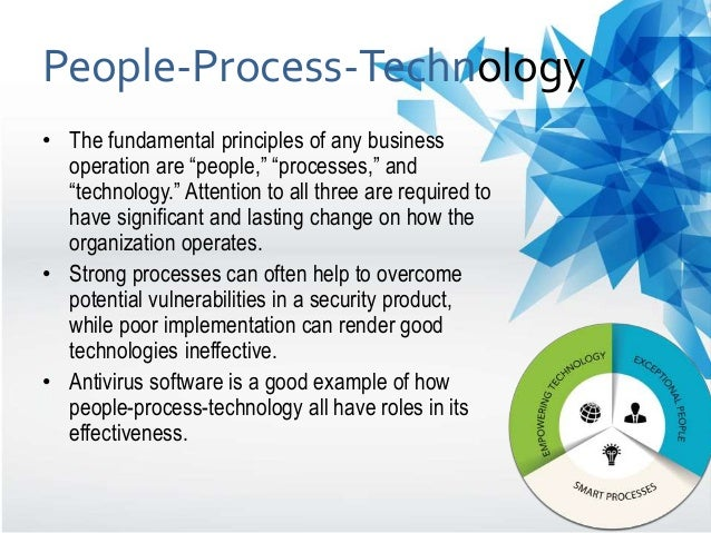 information technology and process technology of How business productivity software can help bridge communication gaps to maximize motivate your employees using technology based upon the information gathered in an online this process leads to greater business productivity because your organization is staffed with a workforce.