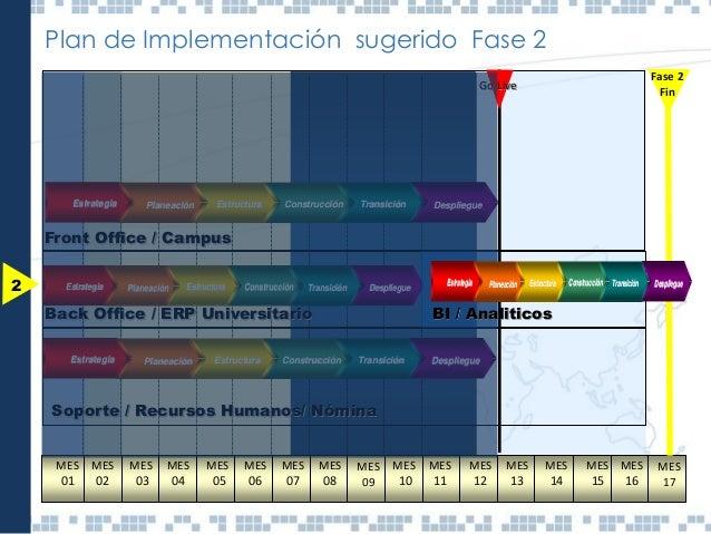 Alcance de los estudiantes LOS ESTUDIANTES DE HOY CRECIERON CON INTERNET. Esperan funcionalidades colaborativas desde las ...