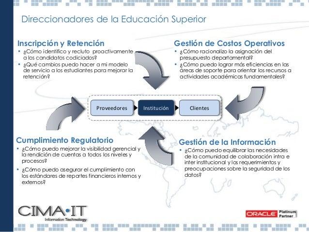 Integración y Análisis Recursos Humanos y Finanzas Administración de Programas Académicos Administración de Proyectos de I...