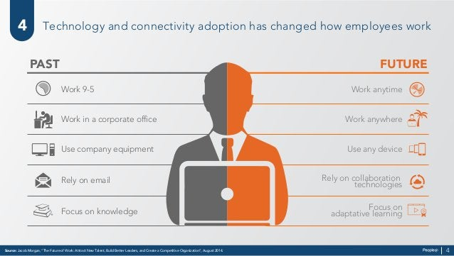 """Source: Jacob Morgan, """"The Future of Work: Attract New Talent, Build Better Leaders, and Create a Competitive Organization..."""