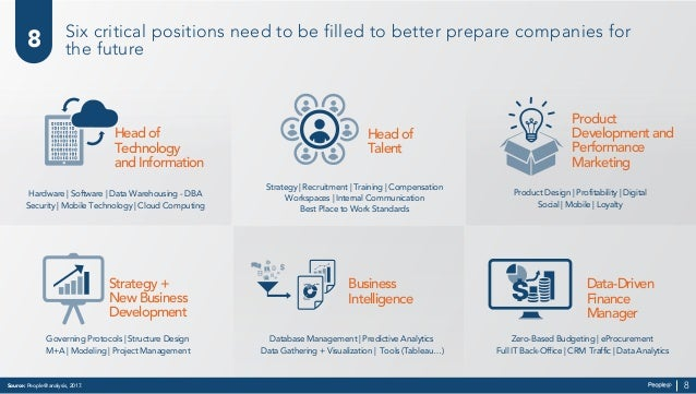 Source: People@ analysis, 2017. 8 8 Six critical positions need to be filled to better prepare companies for the future He...