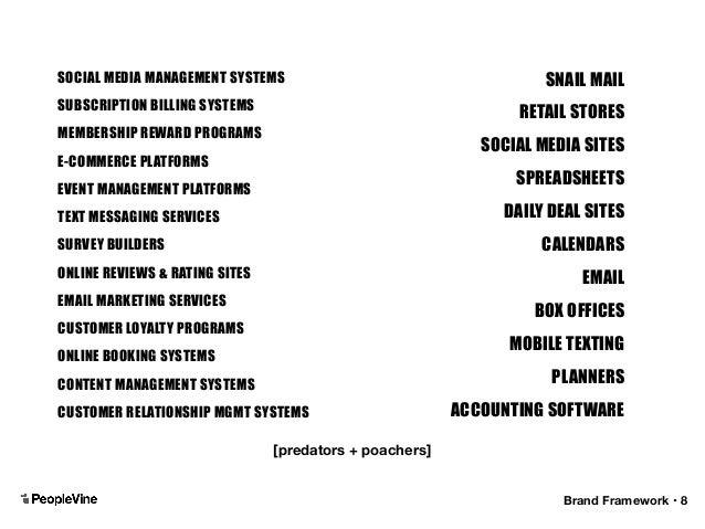 PeopleVine Brand Framework + Guiding Principles