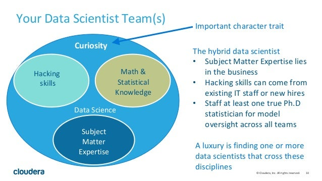 10© Cloudera, Inc. All rights reserved. Curiosity Math & Statistical Knowledge Hacking skills Subject Matter Expertise The...