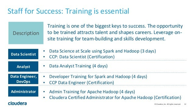12© Cloudera, Inc. All rights reserved. Training is one of the biggest keys to success. The opportunity to be trained attr...