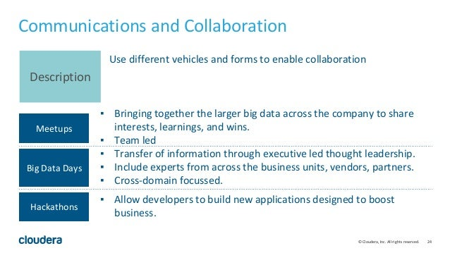 24© Cloudera, Inc. All rights reserved. Description Use different vehicles and forms to enable collaboration Meetups ▪ Bri...