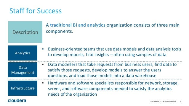 8© Cloudera, Inc. All rights reserved. A traditional BI and analytics organization consists of three main components. Anal...
