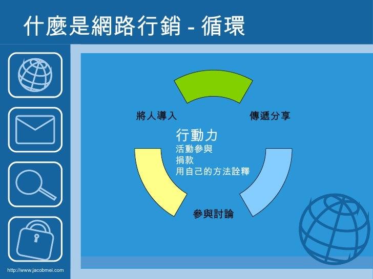 什麼是網路行銷 - 循環 http://www.jacobmei.com 行動力 活動參與 捐款 用自己的方法詮釋 傳遞分享 參與討論 將人導入