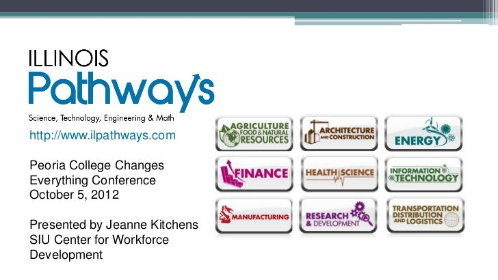 http://www.ilpathways.comPeoria College ChangesEverything ConferenceOctober 5, 2012Presented by Jeanne KitchensSIU Center ...