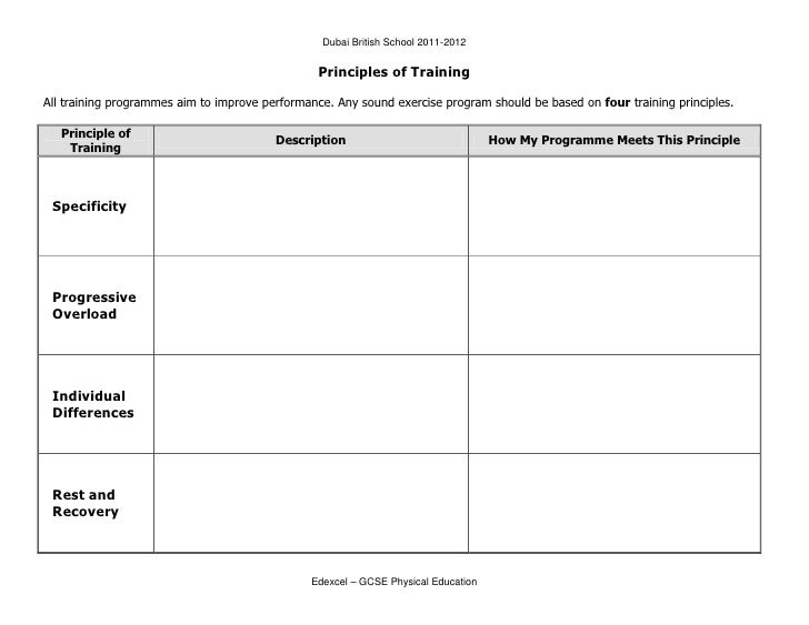personal exercise programme template
