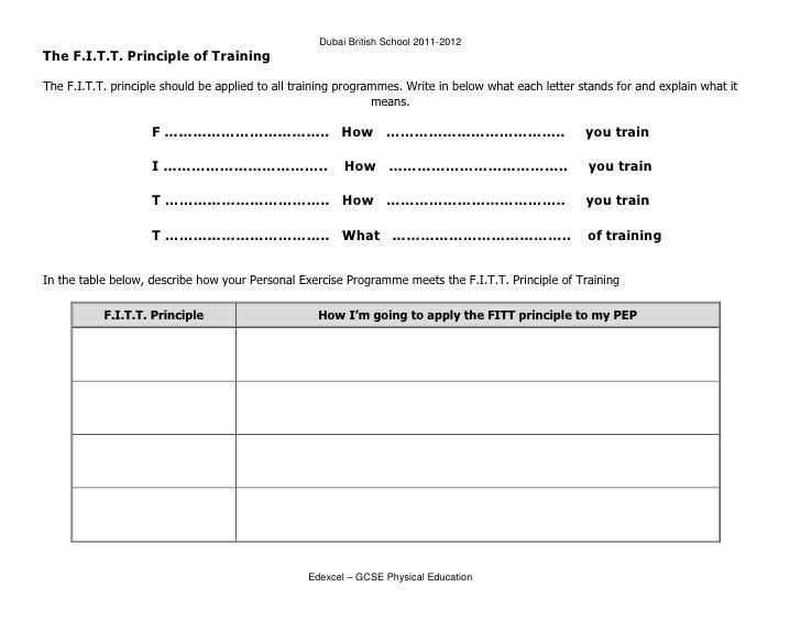 Fitt Principle Worksheet – Fitt Principle Worksheet