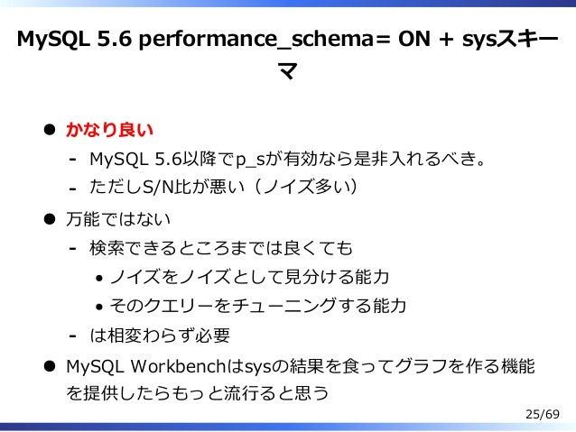 MySQL 5.6 performance̲schema= ON + sysスキー マ かなり良い MySQL 5.6以降でp̲sが有効なら是非⼊れるべき。- ただしS/N⽐が悪い(ノイズ多い)- 万能ではない 検索できるところまでは良くても ...