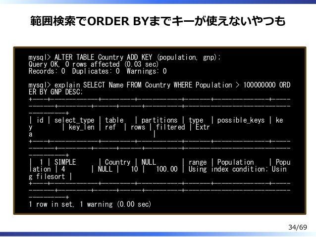 範囲検索でORDER BYまでキーが使えないやつも mysql> ALTER TABLE Country ADD KEY (population, gnp); Query OK, 0 rows affected (0.03 sec) Recor...