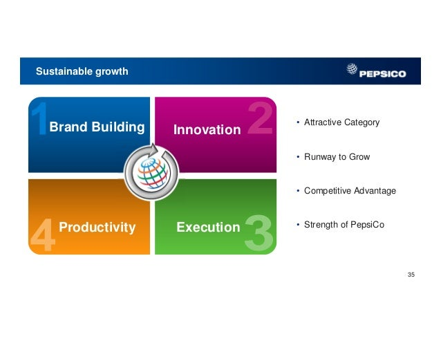 pepsi brand building strategy That's exactly what you'll learn in part 1 of my new introduction to brand strategy to building a brand to bridge brand strategy and brand.