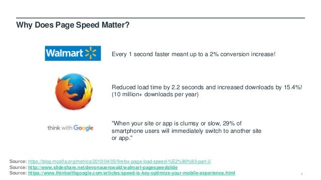 SEO 101 - Google Page Speed Insights Explained