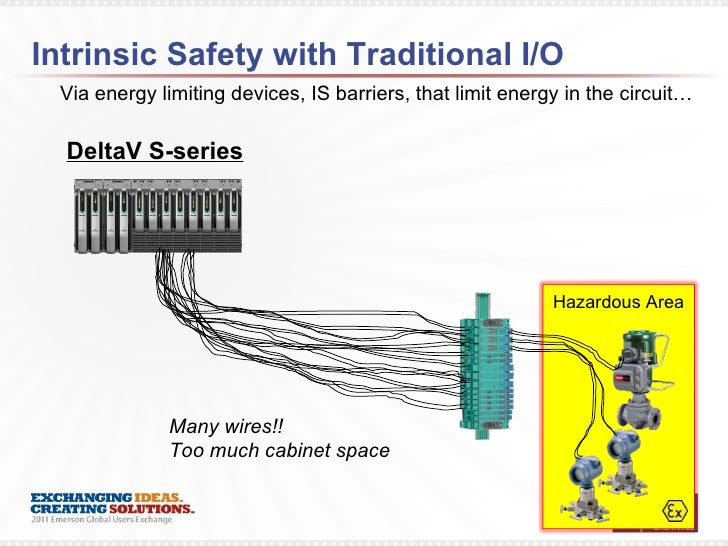 intrinsically safe wiring rules diy wiring diagrams u2022 rh dancesalsa co intrinsically safe wiring rules intrinsically safe wiring circuits