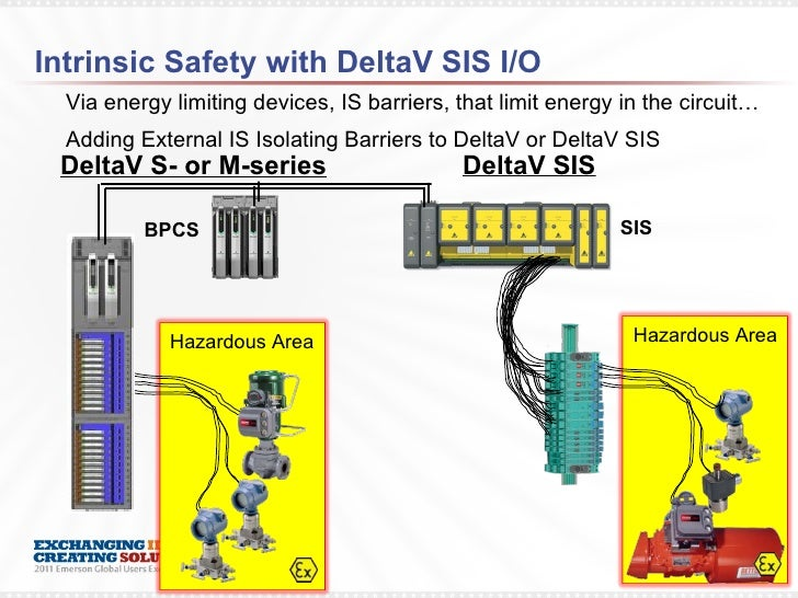 pepperl fuchs 2011 emerson global users exchange intrinsically safe rh slideshare net delta wiring diagram for 22650 planer delta wiring diagram for 22650 planer