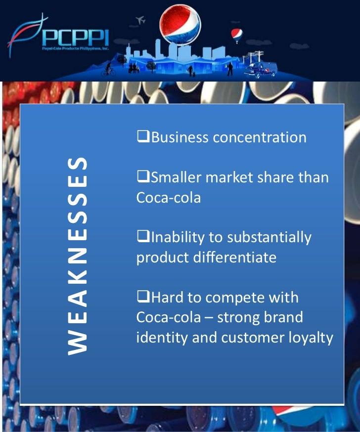 Pepsi Philippines