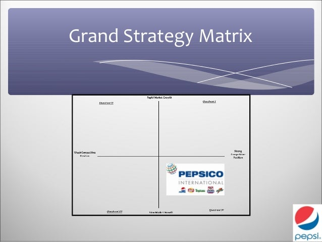 the growth share matrix of pepsi Strategic management final paper pepsico case study  pepsico case study analysis lecturer:  pepsi-cola : high market share, low growth.