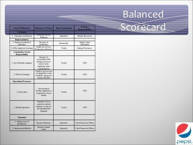 Pepsi Balanced Scorecard Essay